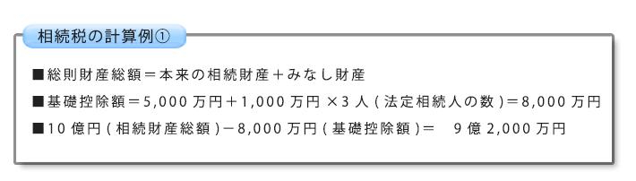 相続税の計算例①